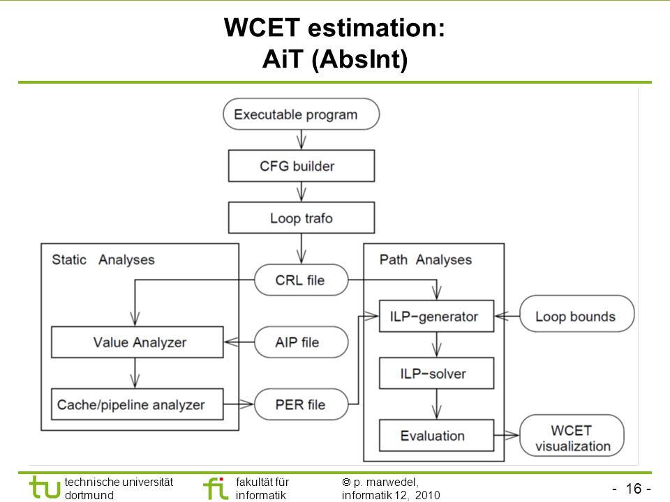 WCET estimation: AiT (AbsInt)