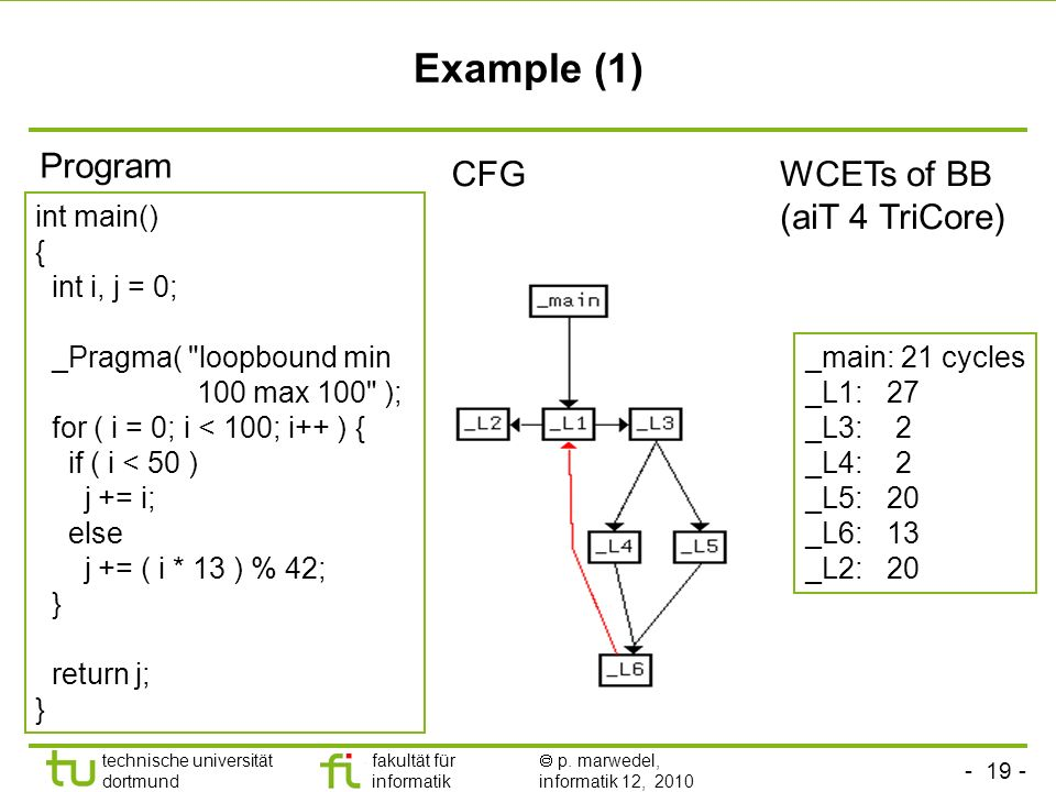 Example (1) Program CFG WCETs of BB (aiT 4 TriCore) int main() {