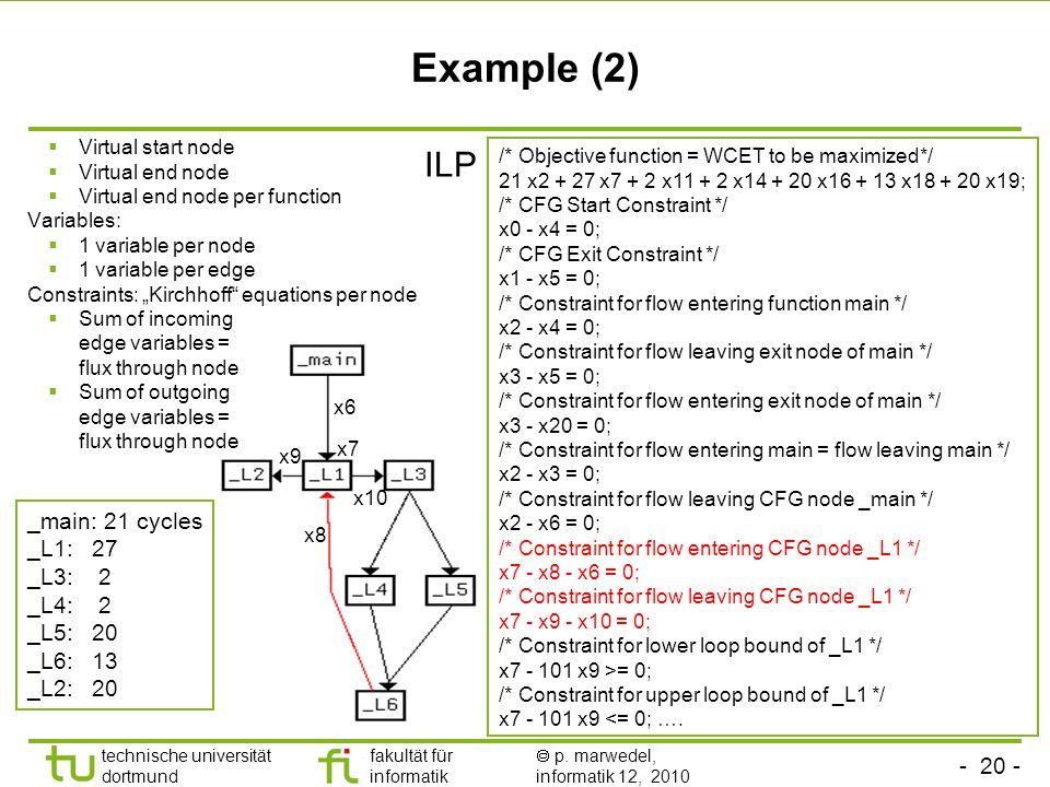 Example (2) ILP _main: 21 cycles _L1: 27 _L3: 2 _L4: 2 _L5: 20 _L6: 13