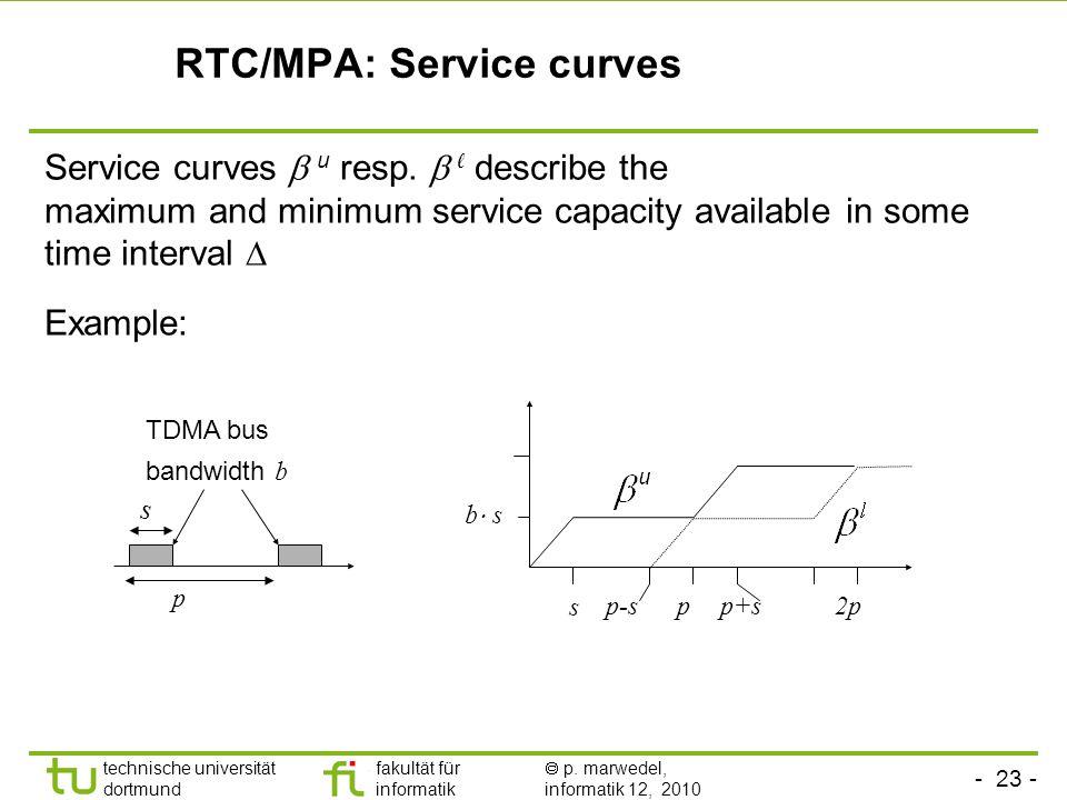 RTC/MPA: Service curves