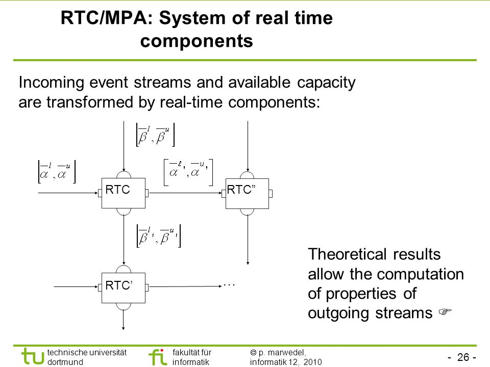 RTC/MPA: System of real time components