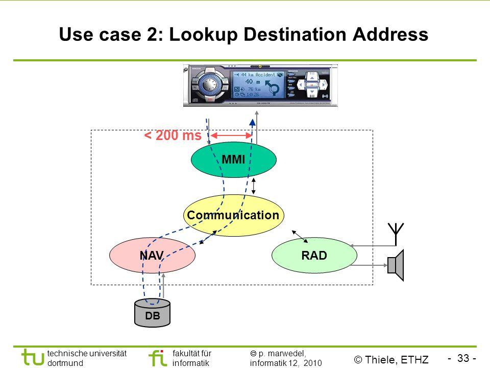 Use case 2: Lookup Destination Address