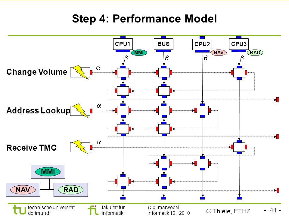 Step 4: Performance Model
