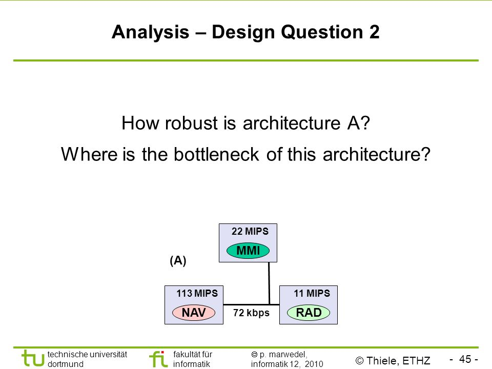 Analysis – Design Question 2