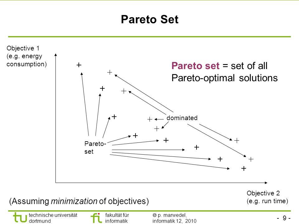 Pareto Set Pareto set = set of all Pareto-optimal solutions