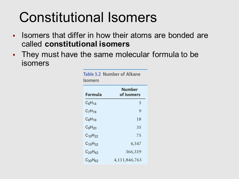 how to draw constitutional isomers