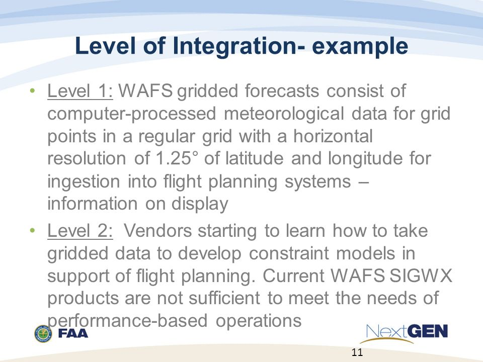 Level of Integration- example
