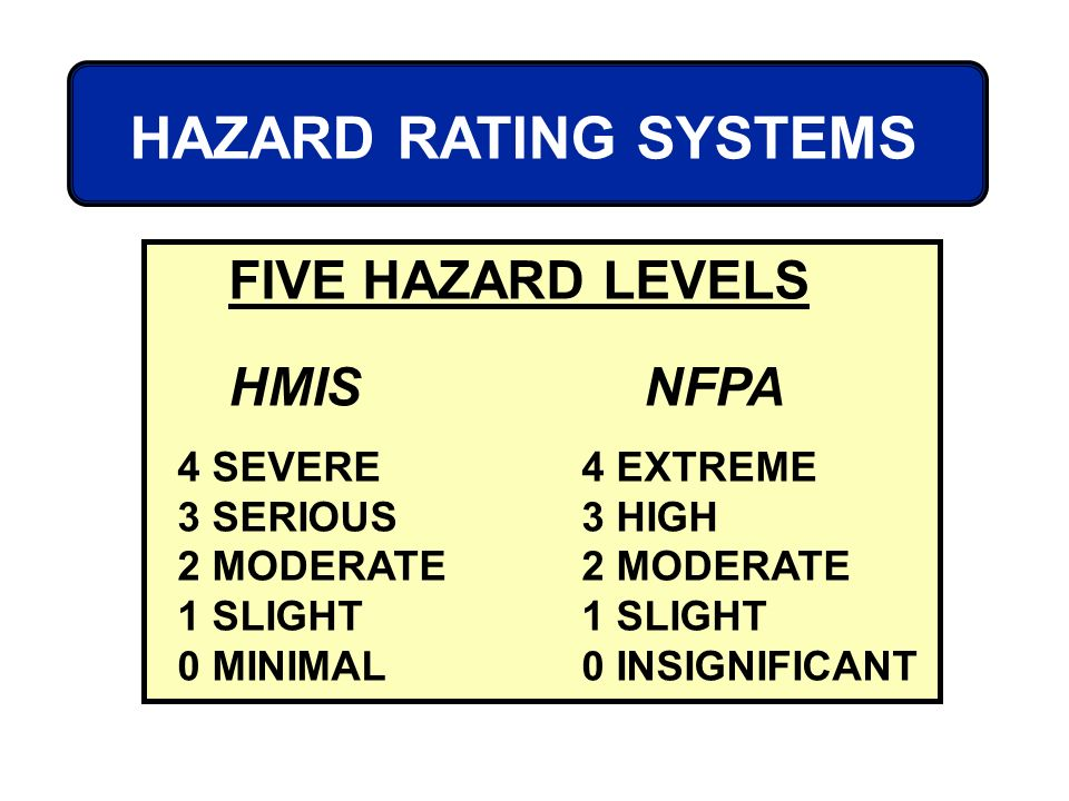 HAZARD RATING SYSTEMS FIVE HAZARD LEVELS HMIS NFPA 4 SEVERE 4 EXTREME