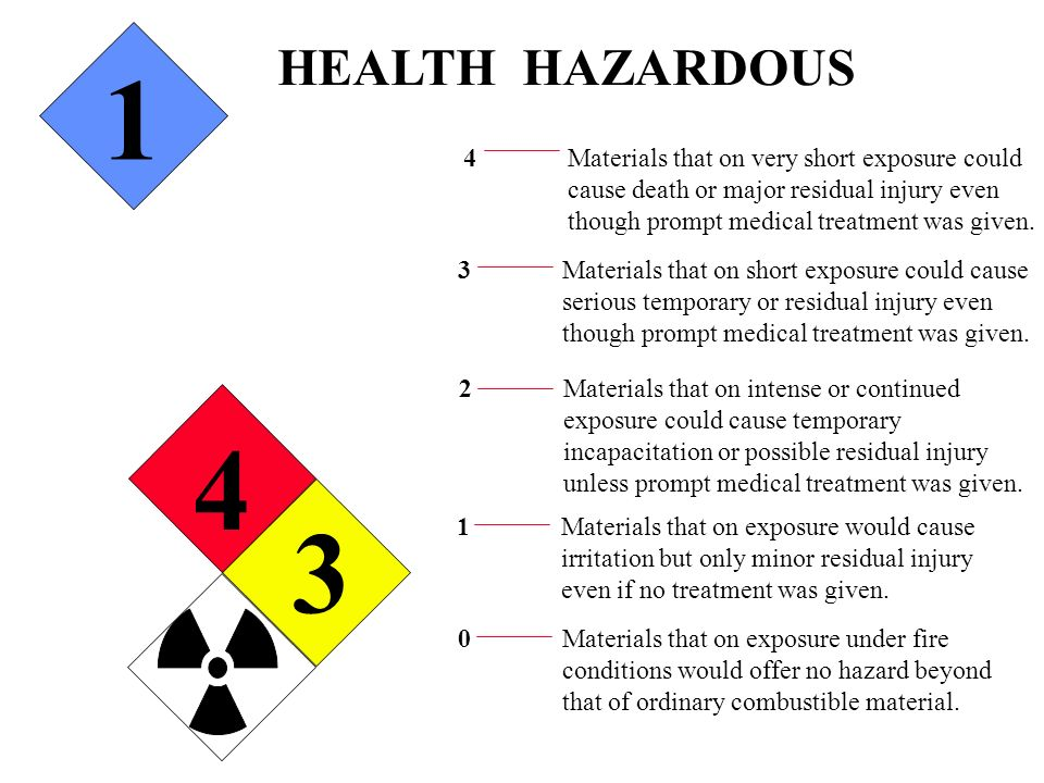 1 4 3 HEALTH HAZARDOUS 4 Materials that on very short exposure could
