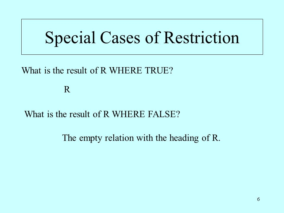 Special Cases of Restriction
