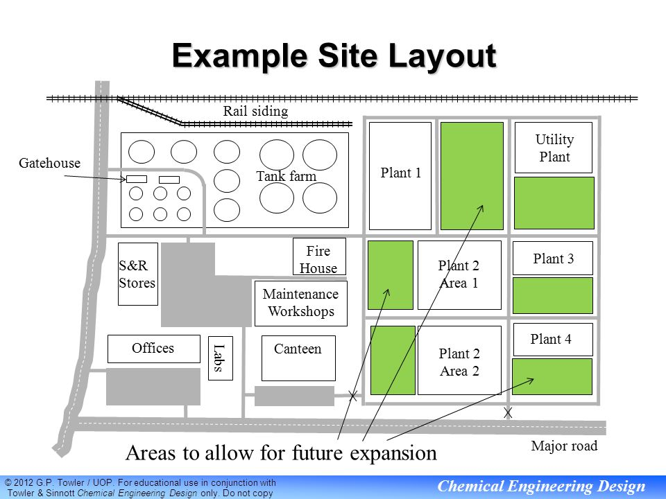 Feasibility study site selection ppt video online download for House plans designed for future expansion