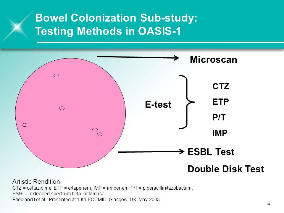 Small Bowel Manometry | Gastroparesis Patient Association ...