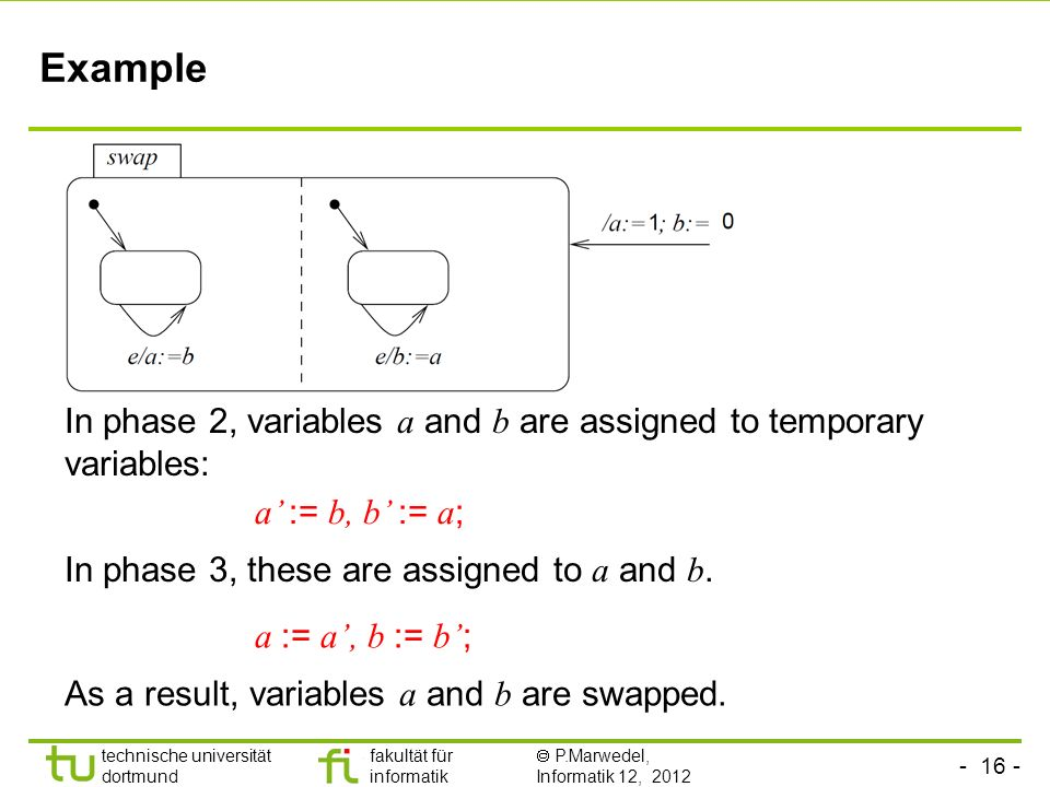 Example In phase 2, variables a and b are assigned to temporary variables: a' := b, b' := a; In phase 3, these are assigned to a and b.