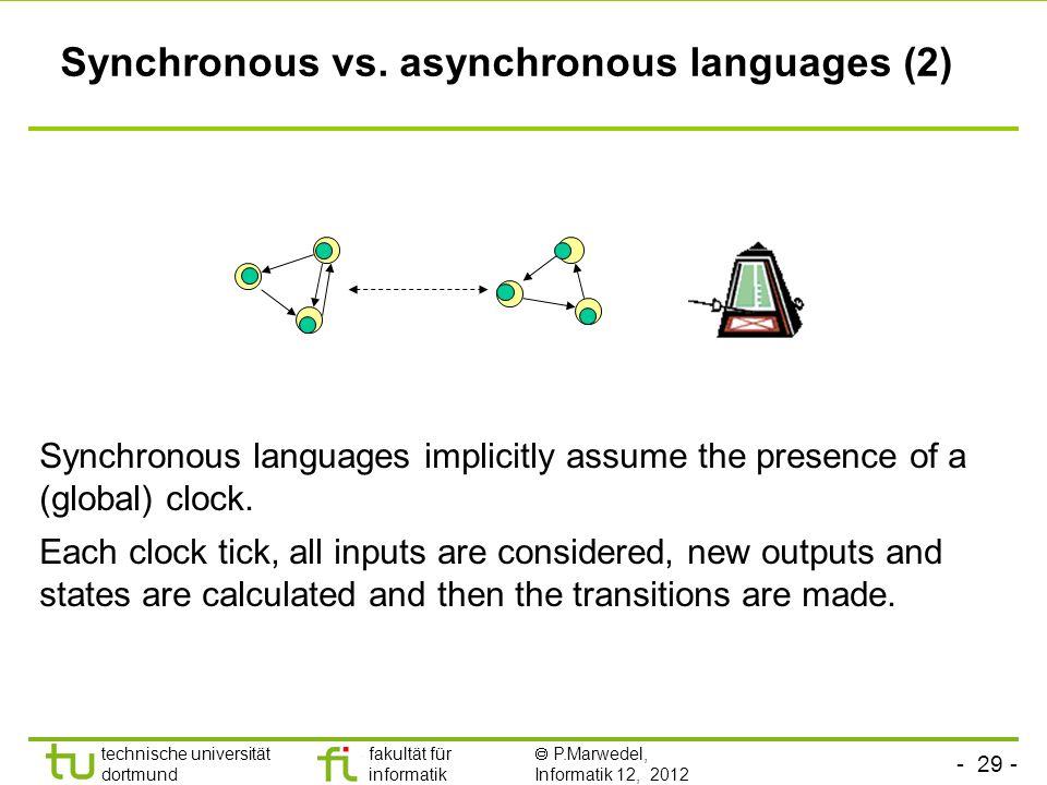 Synchronous vs. asynchronous languages (2)