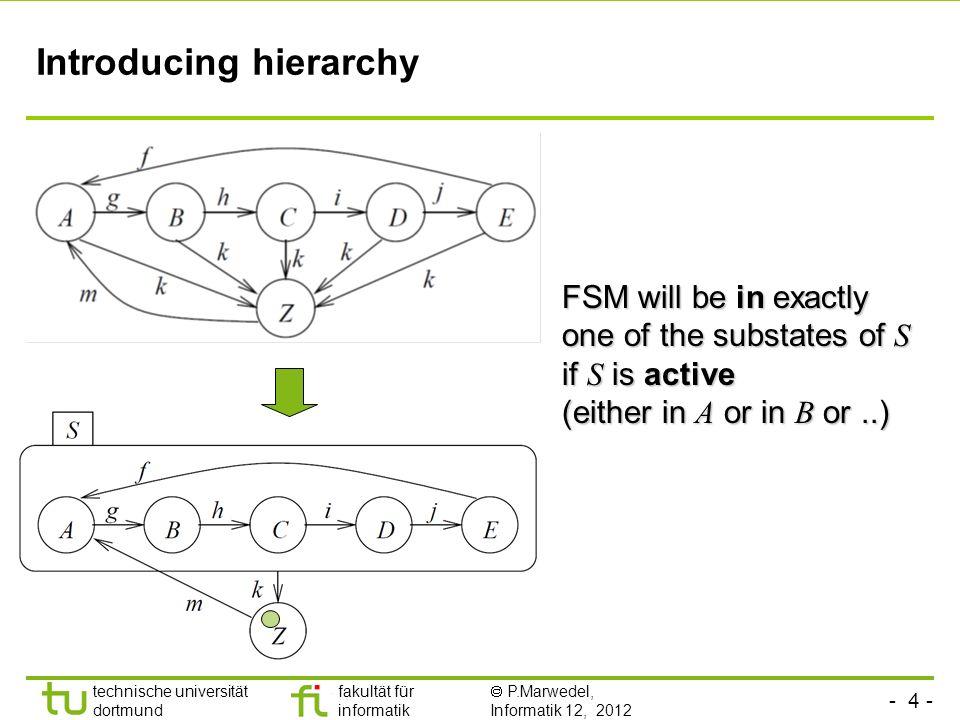 Introducing hierarchy