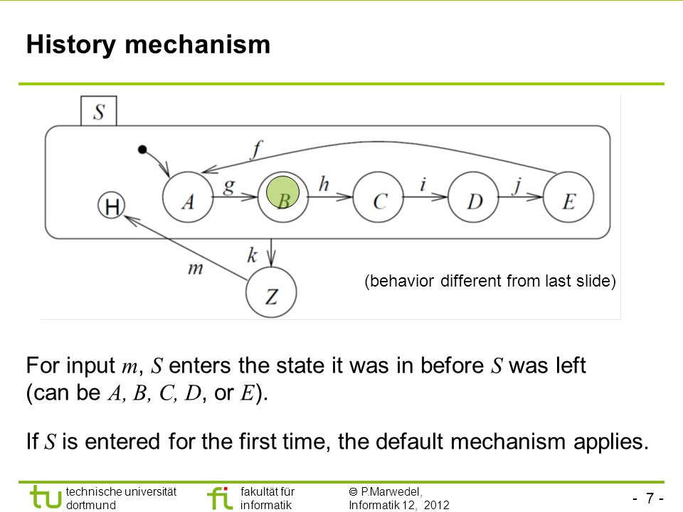 History mechanism (behavior different from last slide) For input m, S enters the state it was in before S was left (can be A, B, C, D, or E).