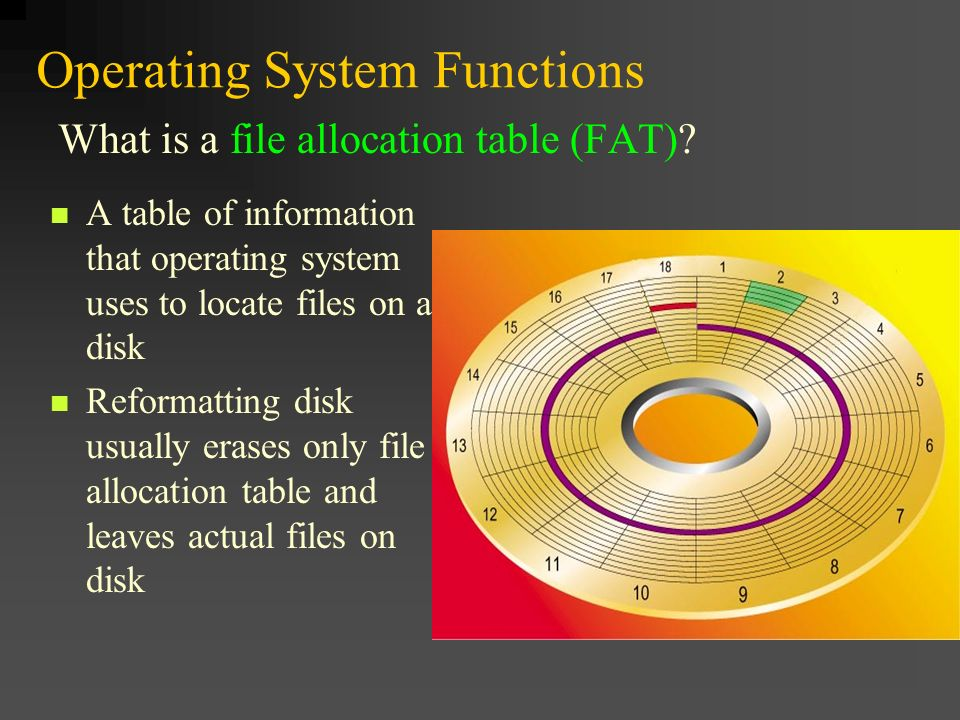 Fat Operating System 88