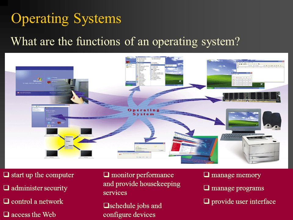 computer devices and operating systems When new components are added to your computer system, device drivers allow for the communication and recognition of those components with the operating system when hardware.