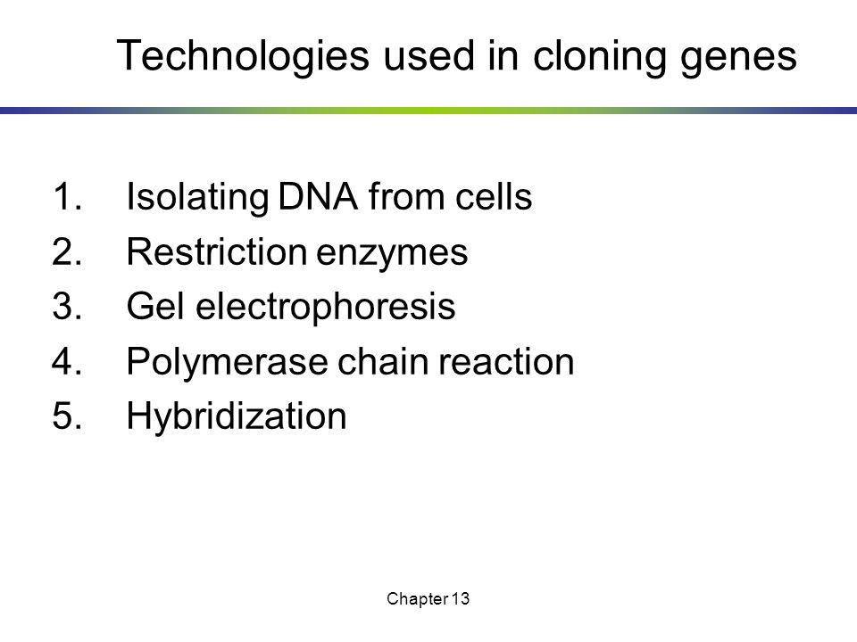 Technologies used in cloning genes