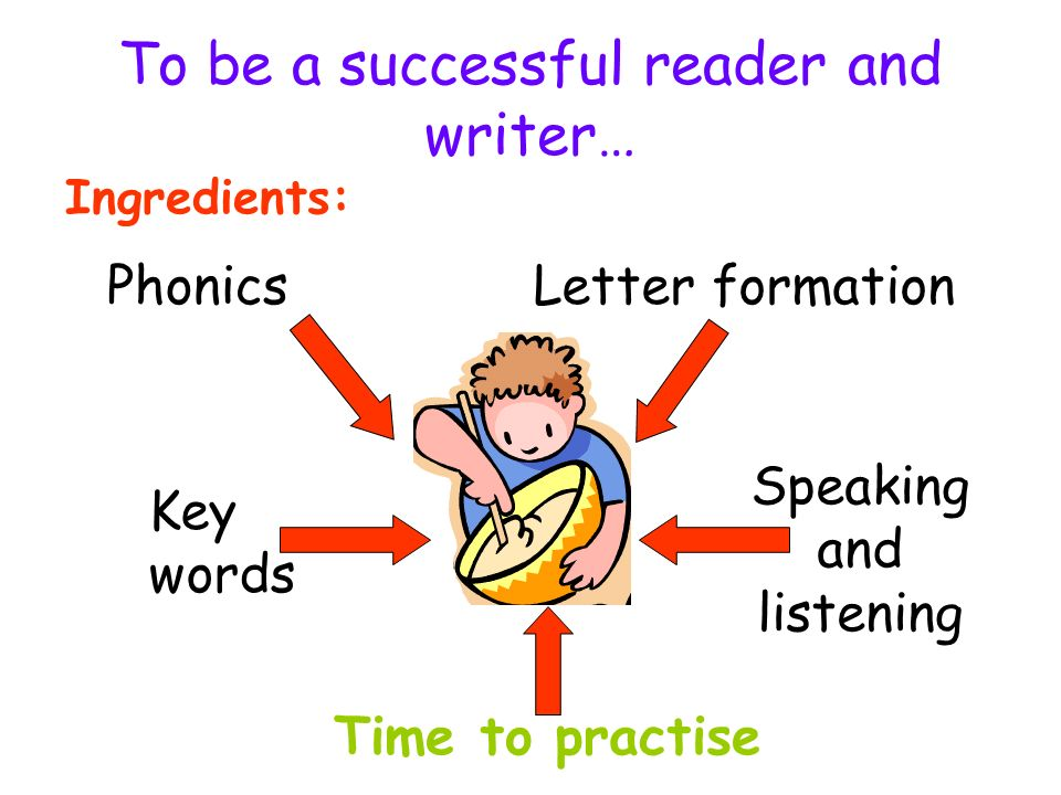 To be a successful reader and writer…