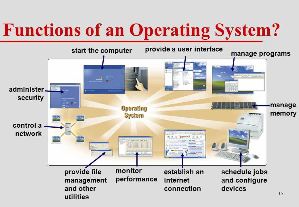 internet operating systems 2007-9-23  operating systems & networking nedlog, inc project  using the internet, find five different operating systems not named in this chapter give a brief.