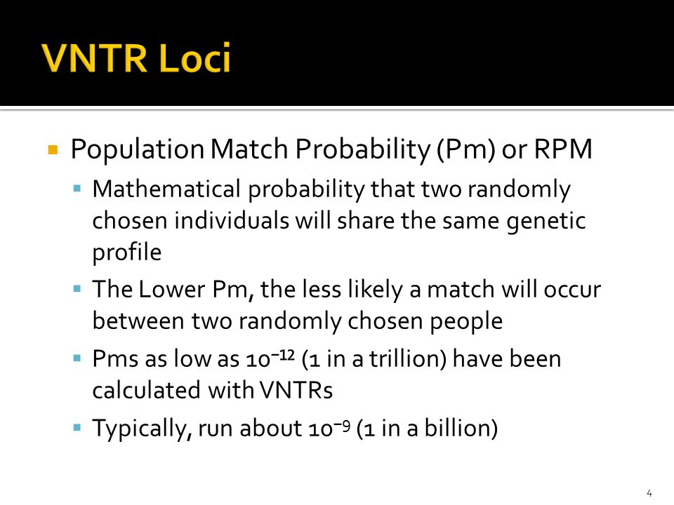VNTR Loci Population Match Probability (Pm) or RPM