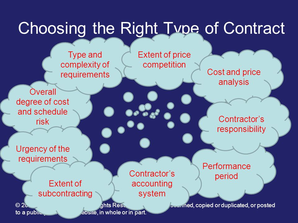 Choosing the Right Type of Contract
