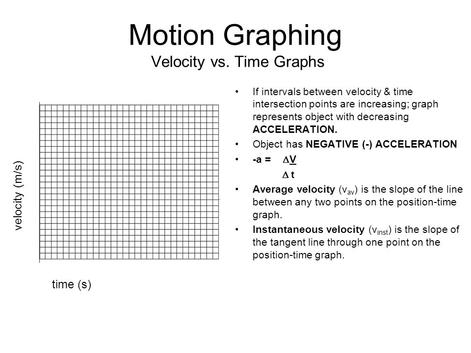 Motion Graphing Velocity vs. Time Graphs