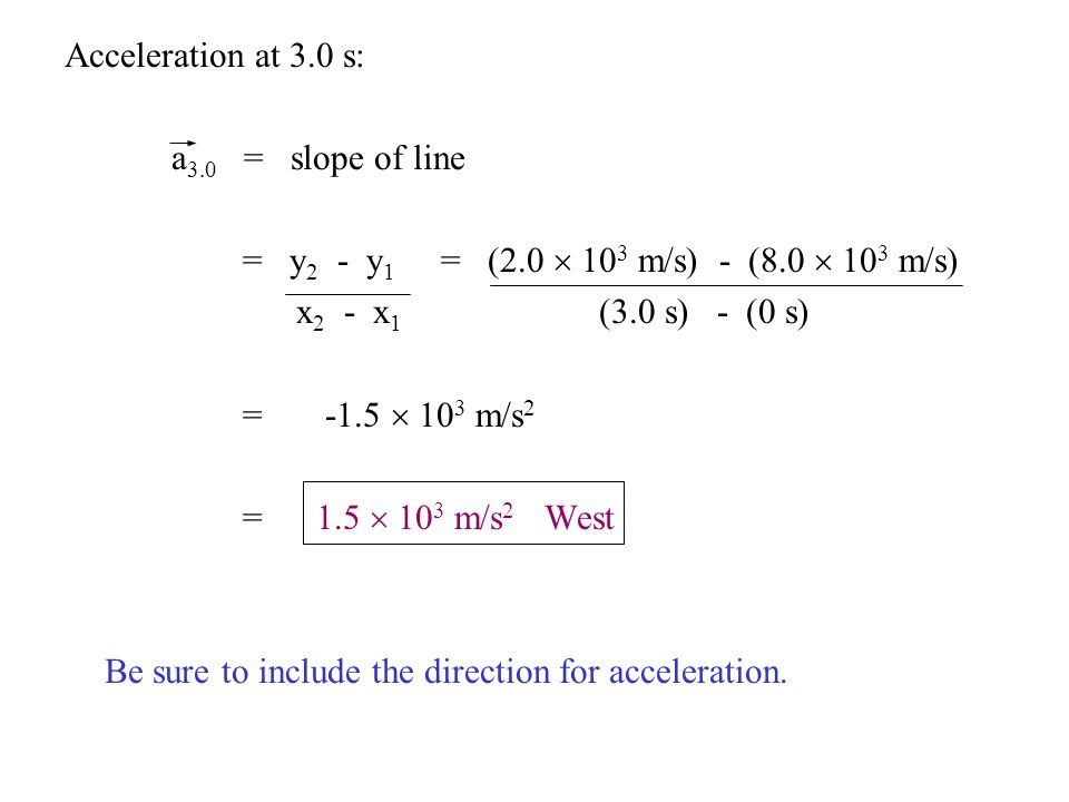 Acceleration at 3.0 s: a3.0 = slope of line. = y2 - y1 = (2.0  103 m/s) - (8.0  103 m/s)