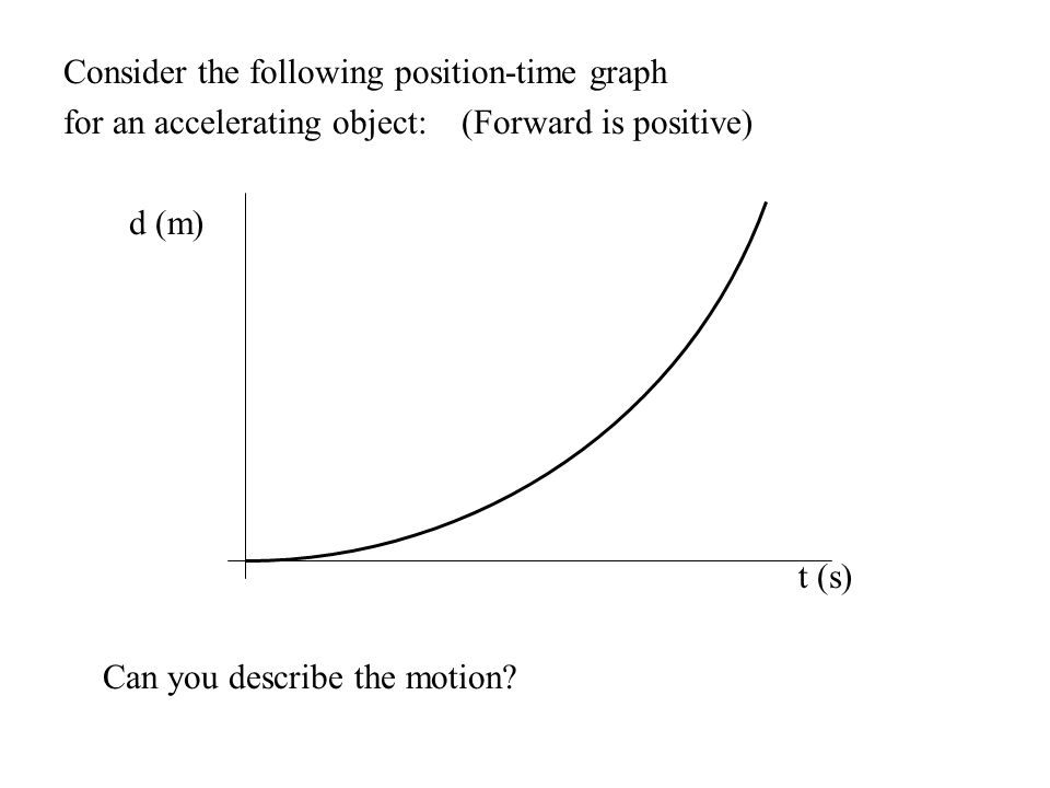 Consider the following position-time graph