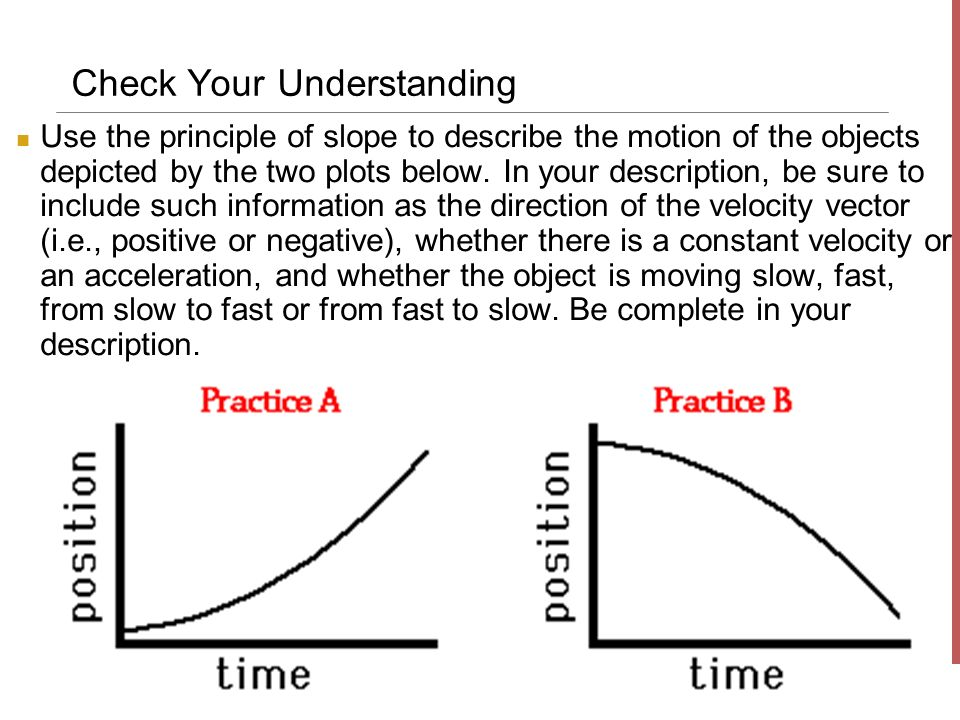 check your understanding Check for understanding strategy description flag it students use this strategy to help them remember information.