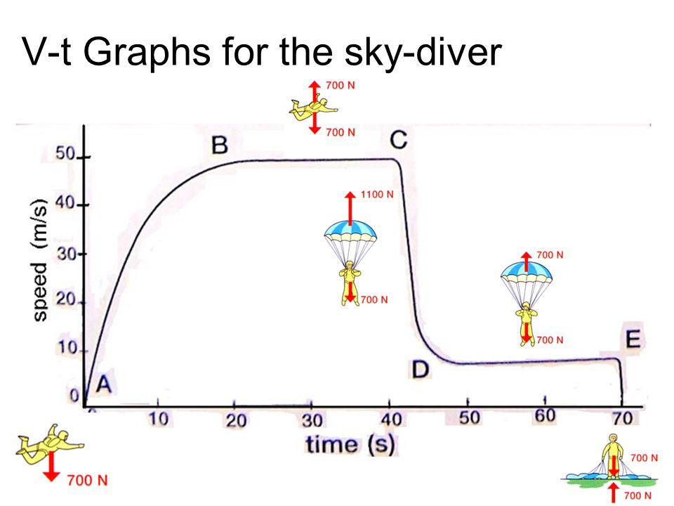 motion kinematics ppt video online download