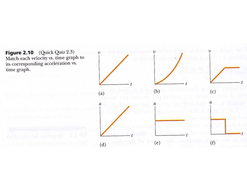 HONORS PHYSICS: Chapter 2 Notes