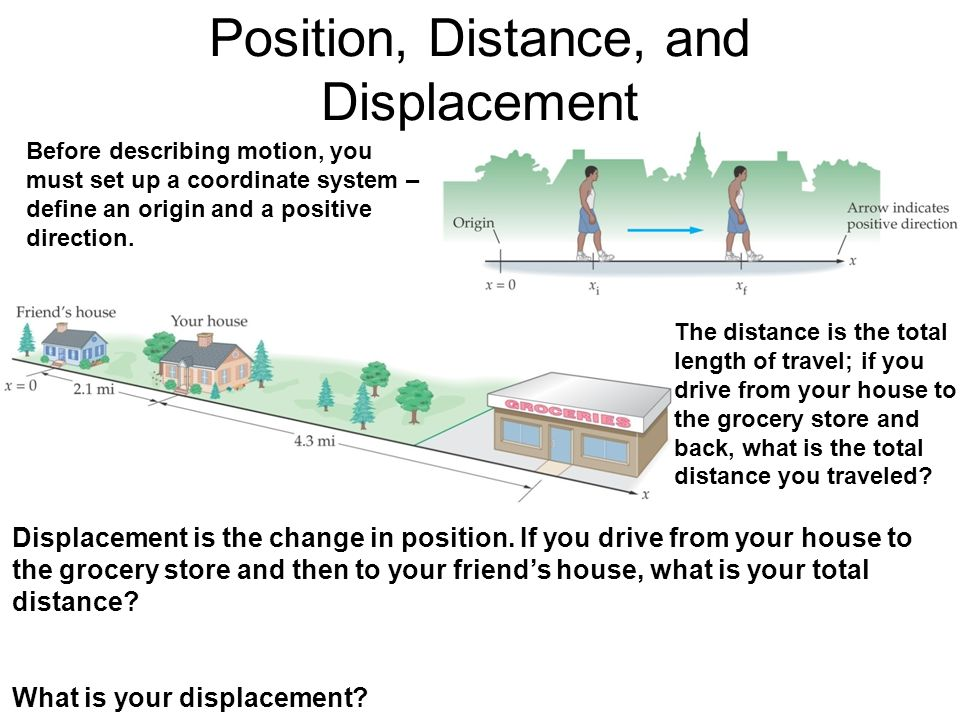 Position, Distance, and Displacement