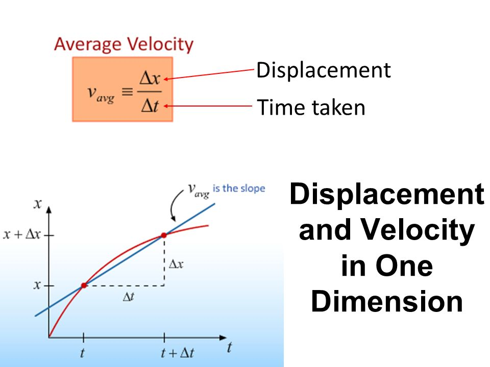 Displacement and Velocity in One Dimension