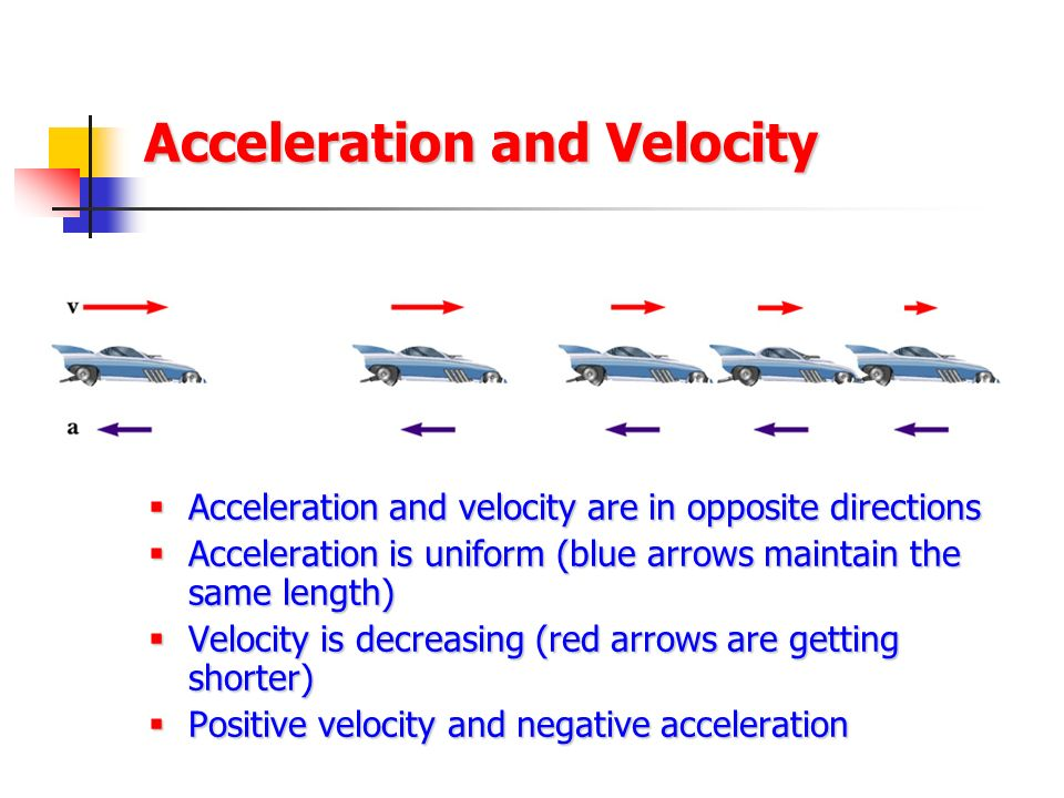 Acceleration and Velocity