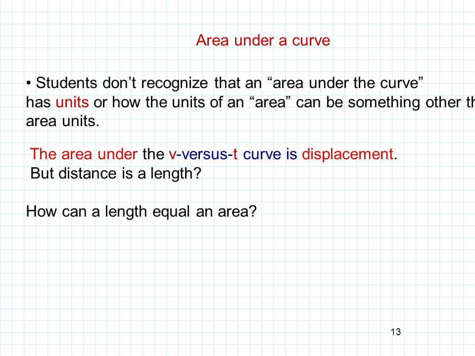 • Students don't recognize that an area under the curve