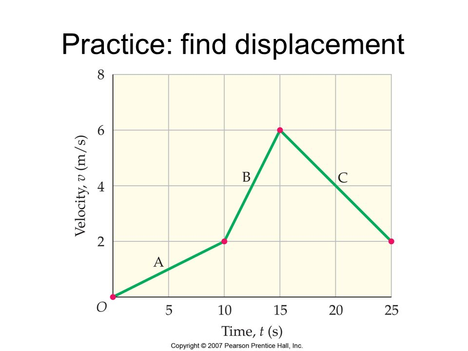 Practice: find displacement