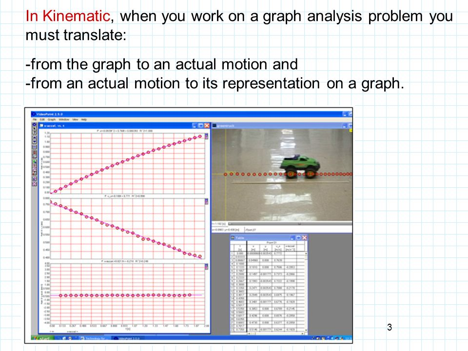 from the graph to an actual motion and
