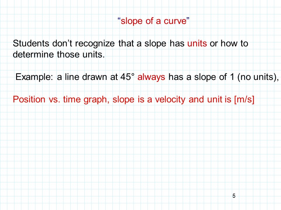 Example: a line drawn at 45° always has a slope of 1 (no units),