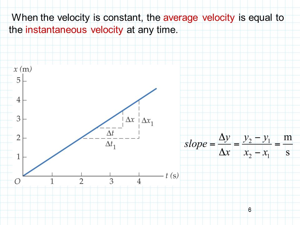 When the velocity is constant, the average velocity is equal to the instantaneous velocity at any time.