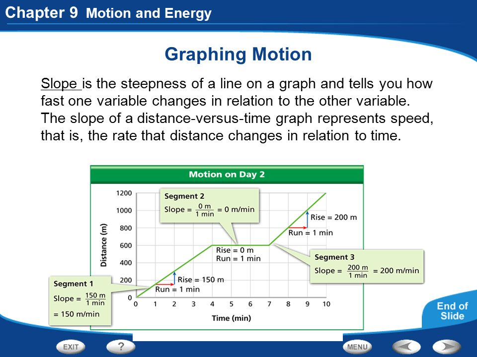 Graphing Motion Chapter 9 Motion and Energy