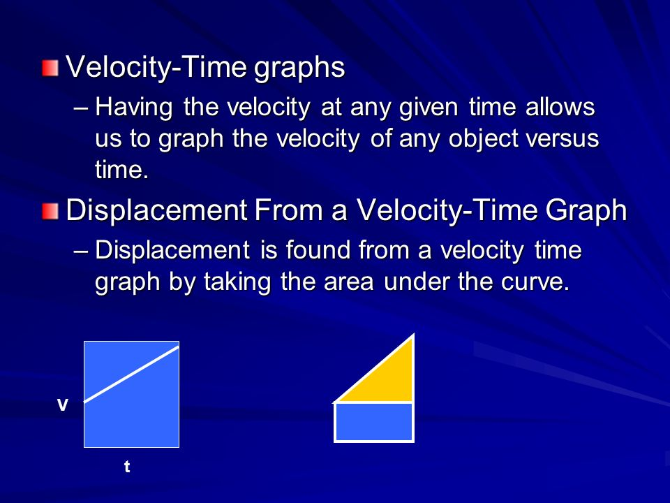 how to make a velocity time graph