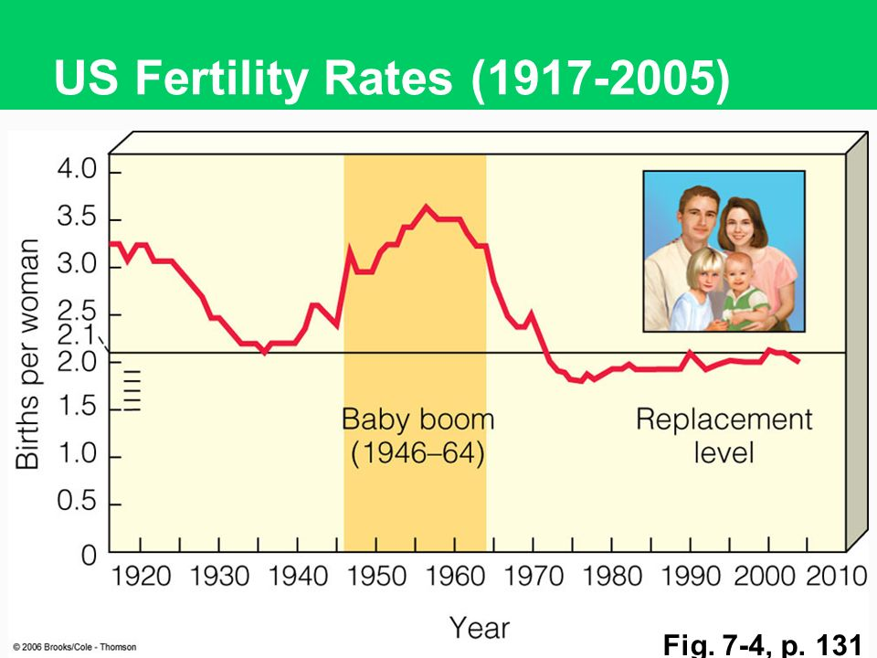 factors influencing fertility and mortality in developing and developed countries It has depended on several factors each birth in developing countries as in developed at higher levels of fertility, and all face higher mortality.