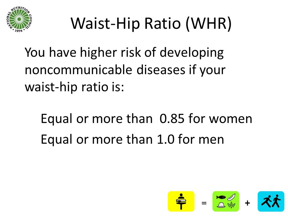 Waist-Hip Ratio (WHR) You have higher risk of developing noncommunicable diseases if your waist-hip ratio is: