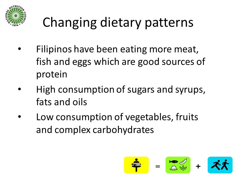 Changing dietary patterns
