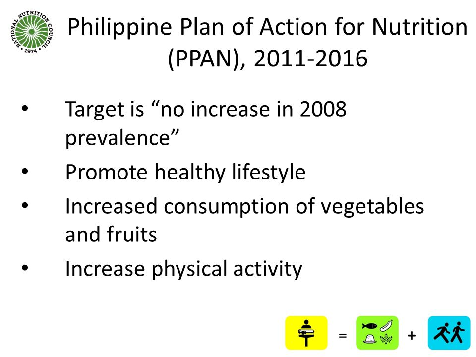 Philippine Plan of Action for Nutrition (PPAN),