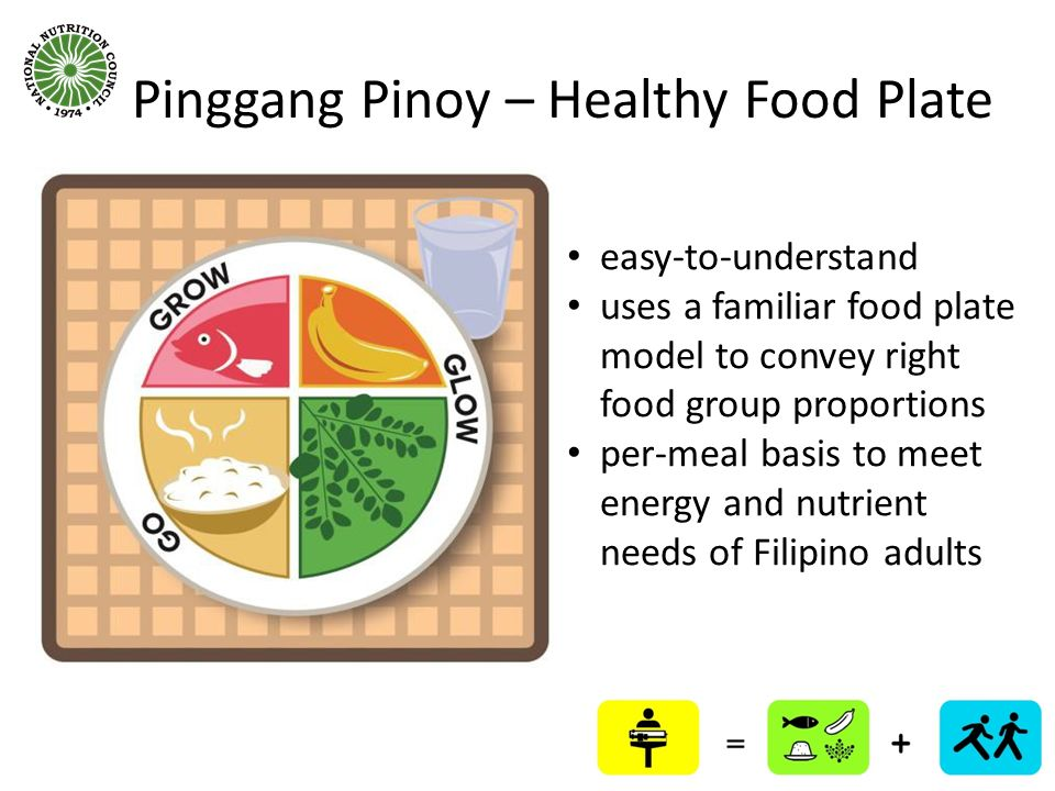 Pinggang Pinoy – Healthy Food Plate