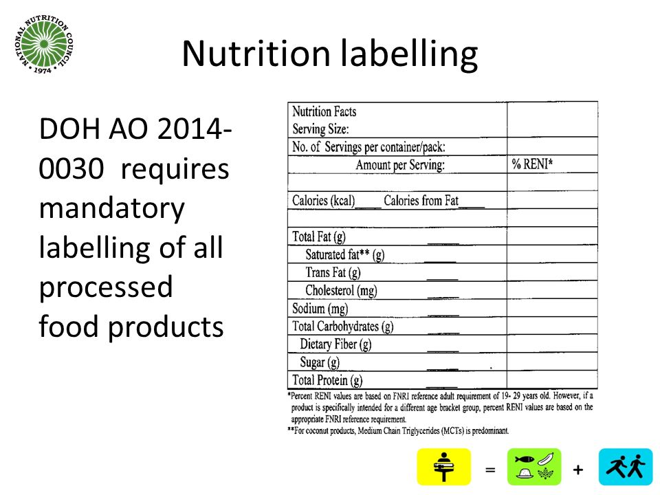Nutrition labelling DOH AO 2014-0030 requires mandatory labelling of all processed food products.