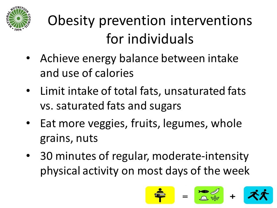 Obesity prevention interventions for individuals